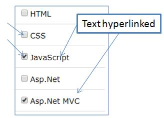 Checkbox list with Hyperlink in Asp net MVC