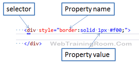 css syntax property