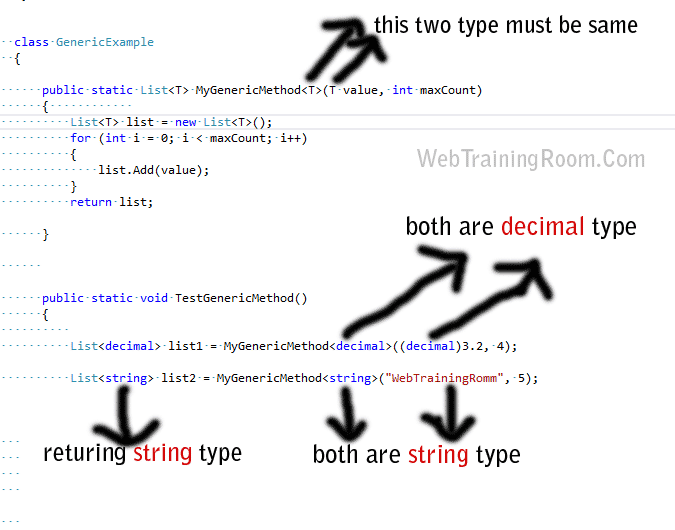 Generic in C# with real time example