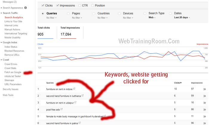 check website traffic in google webmaster