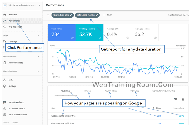 check performance in webmaster
