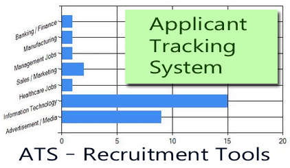 ats recruitment software development